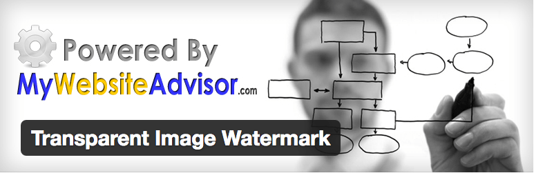 Transparent Image Watermark WordPress Plugin