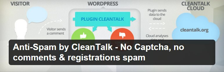 Anti Spam plugin WordPress