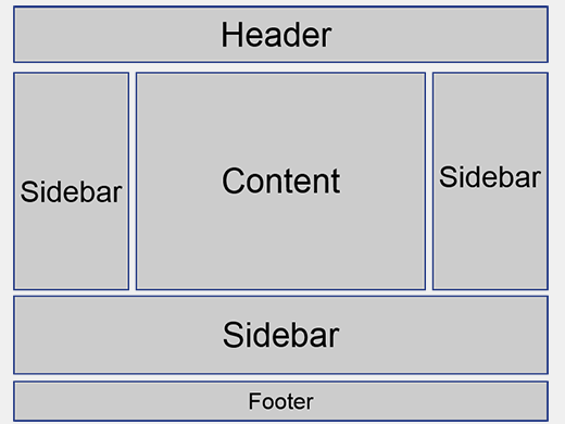 Sidebar layout WordPress