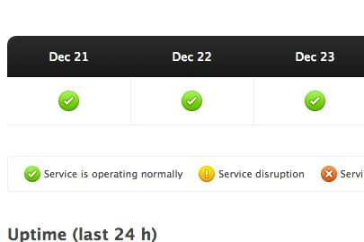 Website monitoren