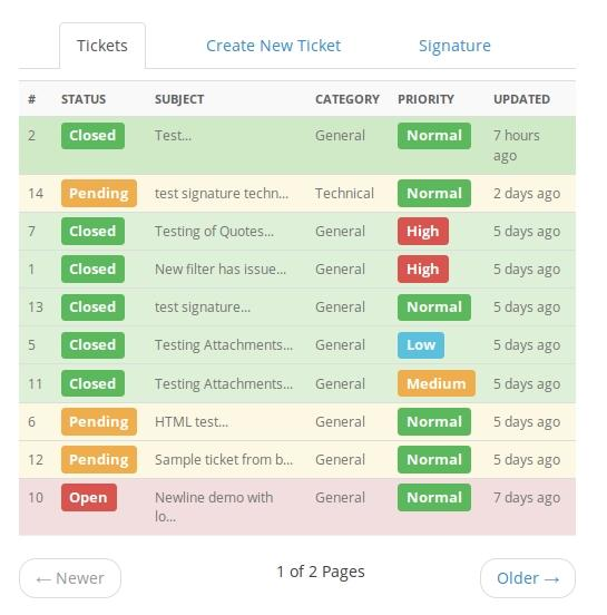 supportplus WordPress Helpdesk