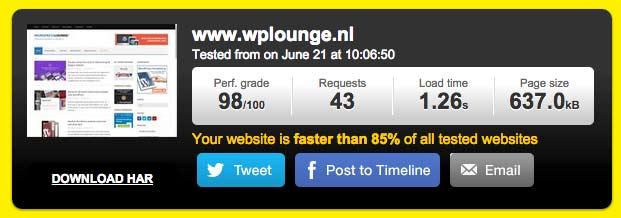 Pingdom Performance Grade