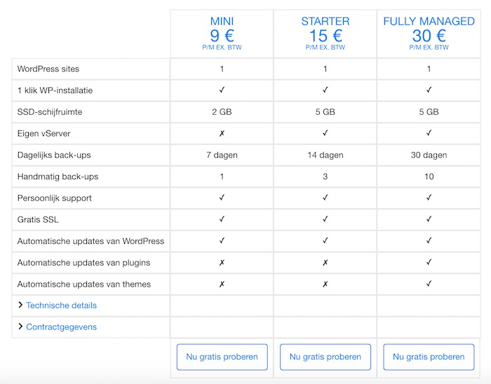 RAIDBOXES Premium WorPress hosting pakketten