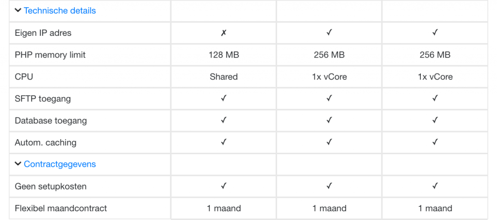 Raidboxes WordPress hosting - technische verschillen