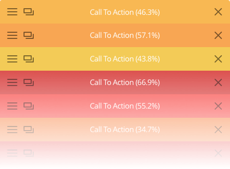 Divi Leads resultaten