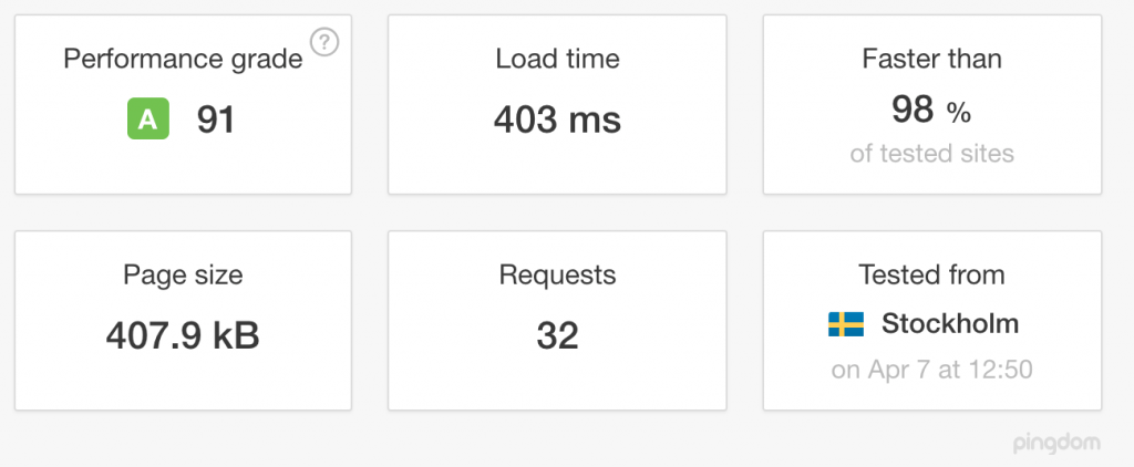 Pingdom Versio met W3 Total cache
