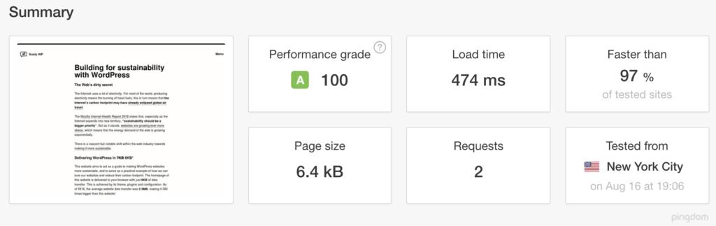 SustyWP Pingdom resultaten
