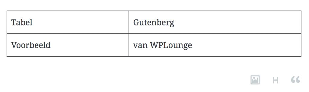 Tabellen in Gutenberg