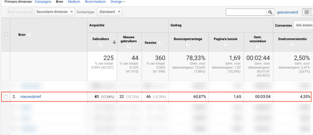 Informatie over campagnebronnen in Google Analytics