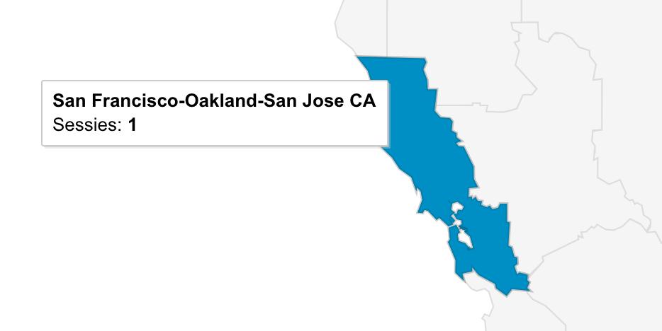 Grootstedelijk gebied in Google Analytics