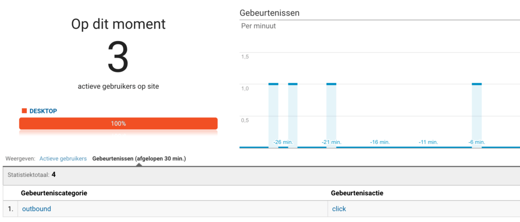 Realtime Google Analytics Gebeurtenissen