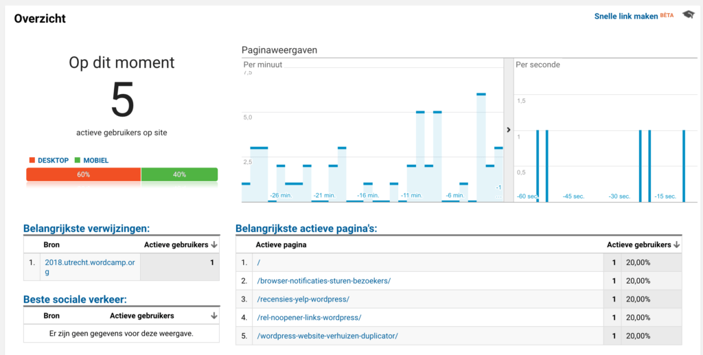 Realtime Google Analytics tutorial