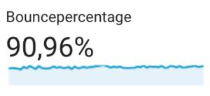 Wat is het Bouncepercentage in Google Analytics?