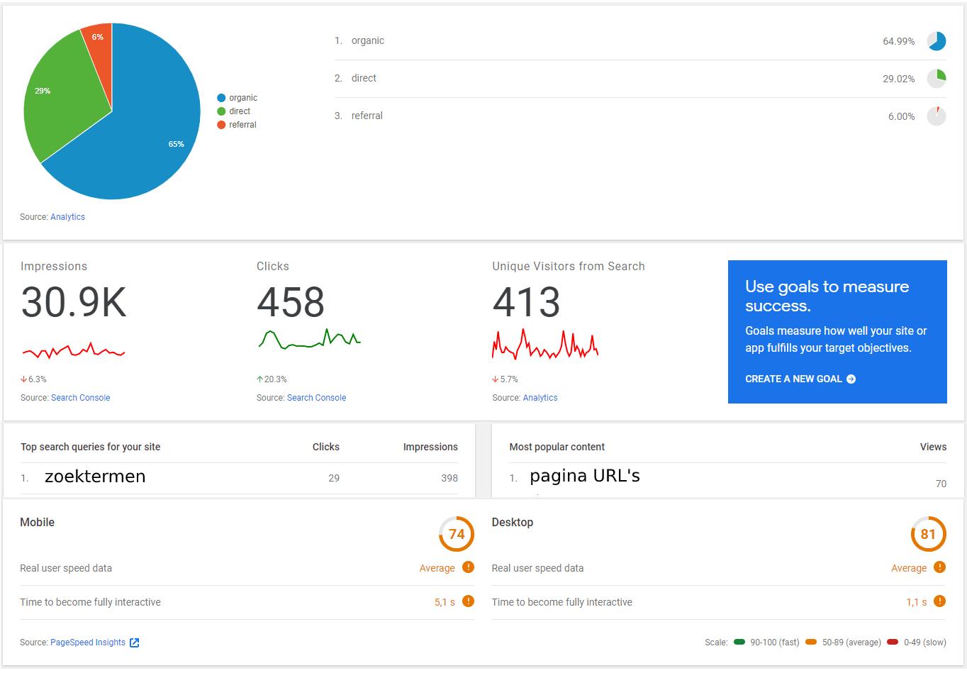 Site Kit data